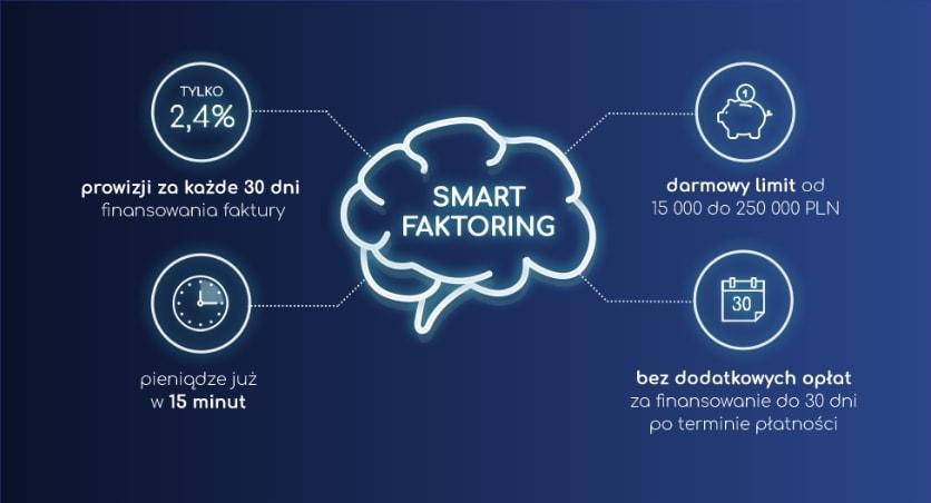 Tani faktoring to SMART FAKTORING